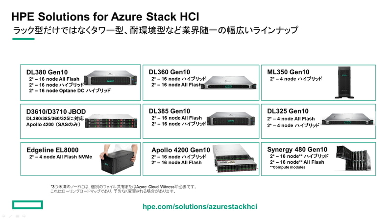 HPE Solutions for Azure Stack HCI(出典:HPE)