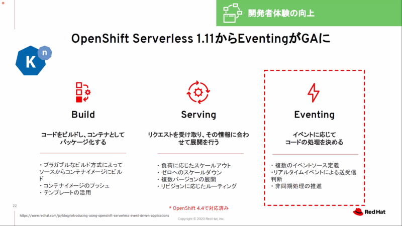 OpenShift ServerlessでEventingがGAに