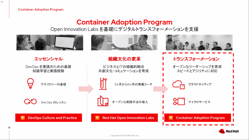 Container Adoption Program
