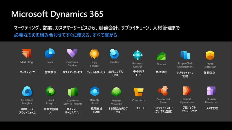 Dynamics 365。アプリケーション群を個別にもトータルでも導入できる