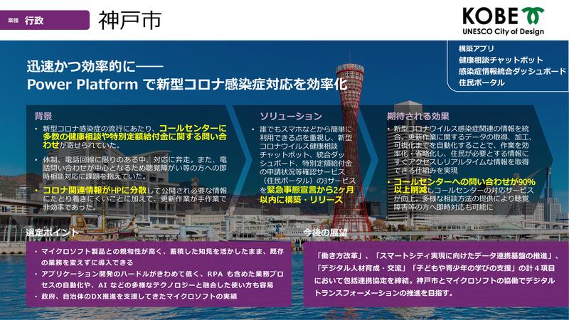 神戸市の事例