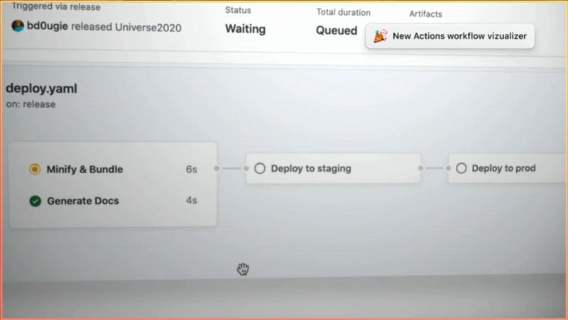 GitHub ActionsのWorkflow visualization