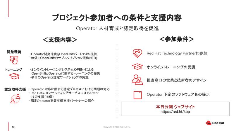 プロジェクト参加者への条件と支援内容