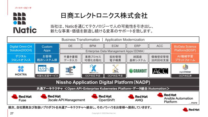 日商エレクトロニクス株式会社