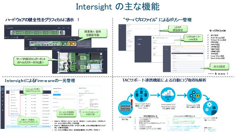 Intersightの主な機能
