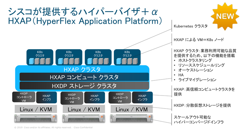 Cisco独自のハイパーバイザー(HXAP)
