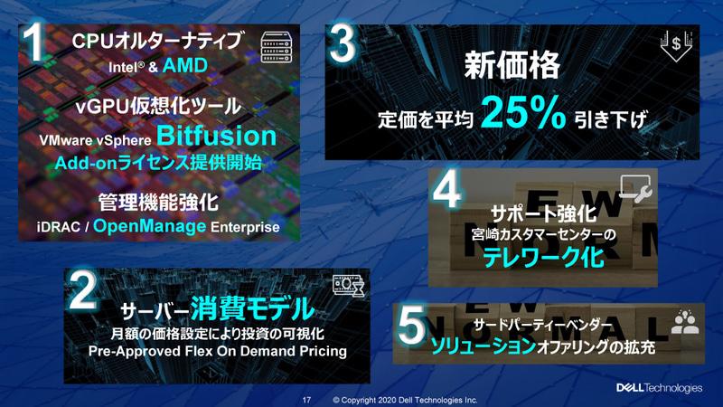 サーバー事業における5つの施策