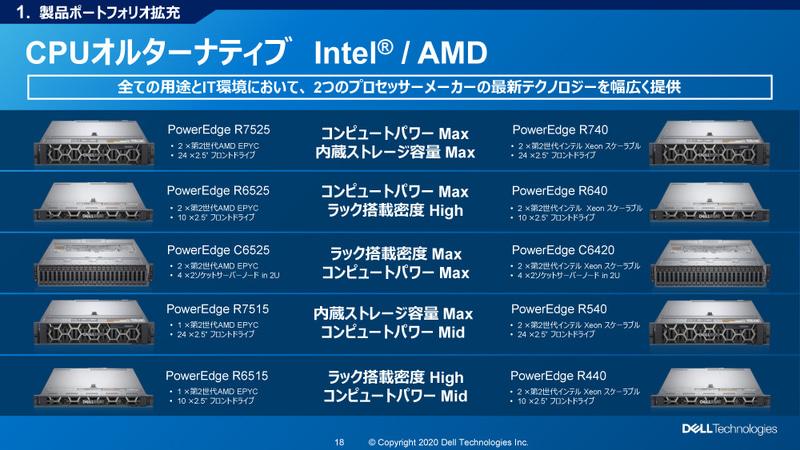 インテルプロセッサ搭載製品だけでなく、AMDプロセッサ搭載製品を提供