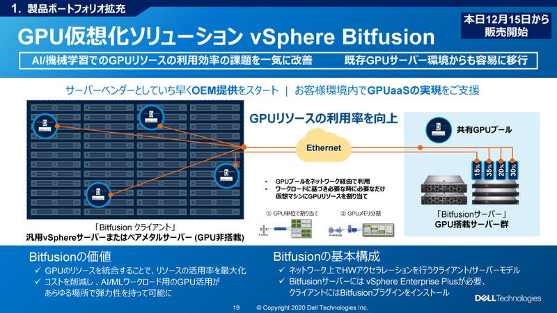 GPU仮想化ソリューション「vSphere Bitfusion」を提供