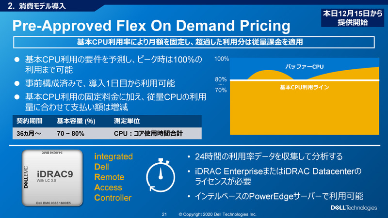Pre-Approved Flex On Demand Pricing