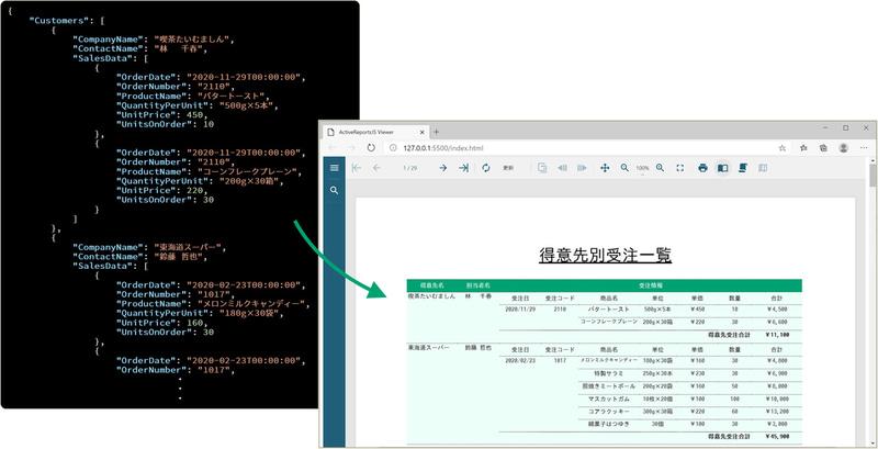 JSONデータソースの強化