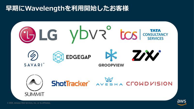 海外でAWS Wavelengthを採用した企業の例