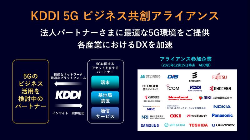 KDDI 5Gビジネス共創アライアンスでもAWS Wavelengthを使えるように