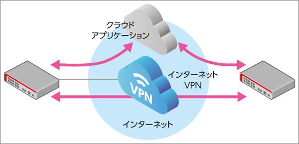インターネットブレークアウト概略図