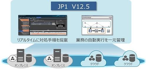 「JP1」最新版のイメージ