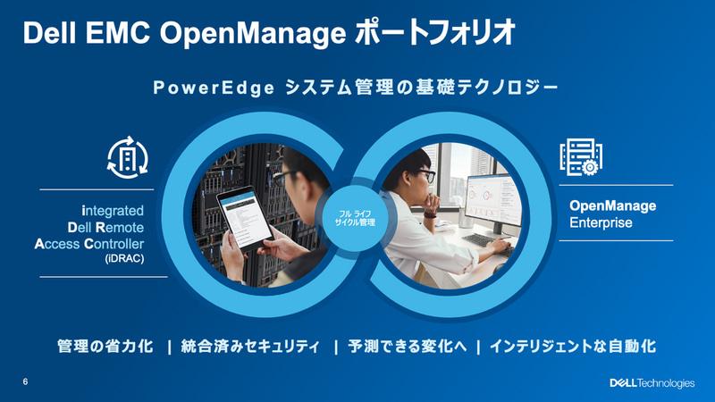 図1:Dell EMC OpenManage ポートフォリオの概要