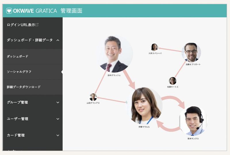 新たな管理画面のイメージ