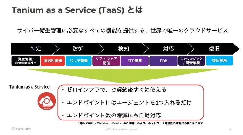 Tanium as a Serviceについて