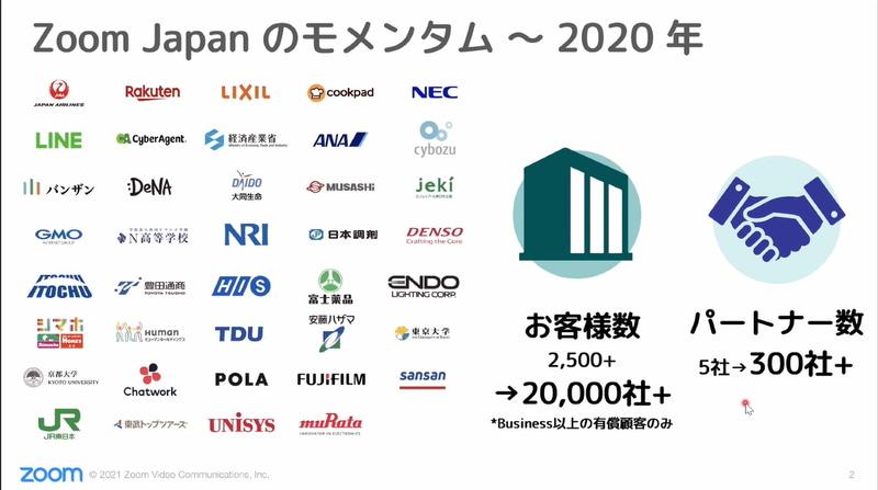Zoom Japanのモメンタム~2020年