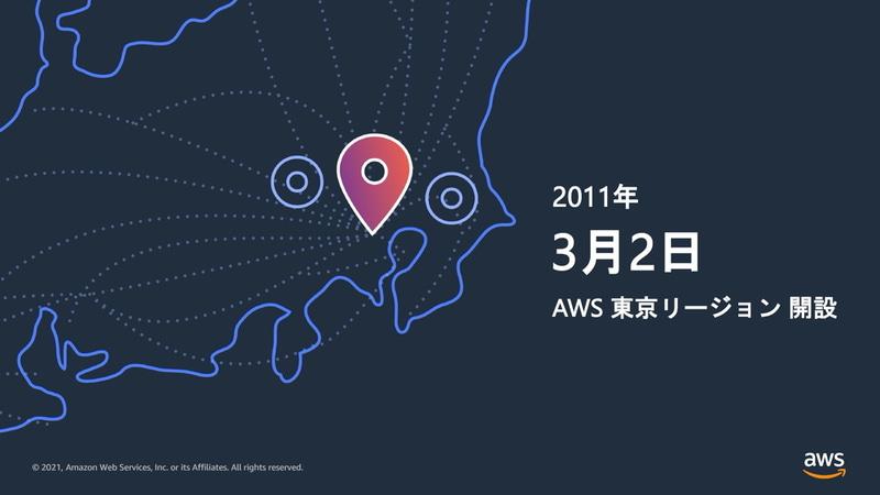 2011年3月2日に、AWSが日本で初めて東京リージョンを開設