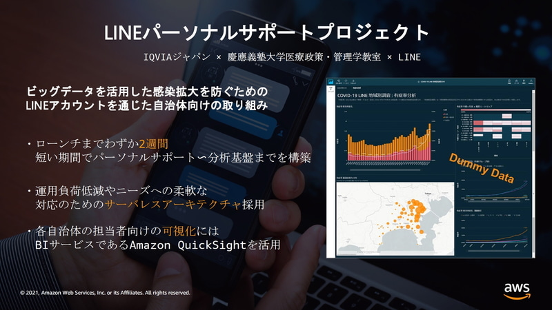 LINEパーソナルサポートプロジェクト