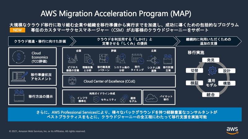 AWS Migration Acceleration Program
