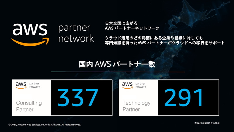 AWSのパートナーネットワーク