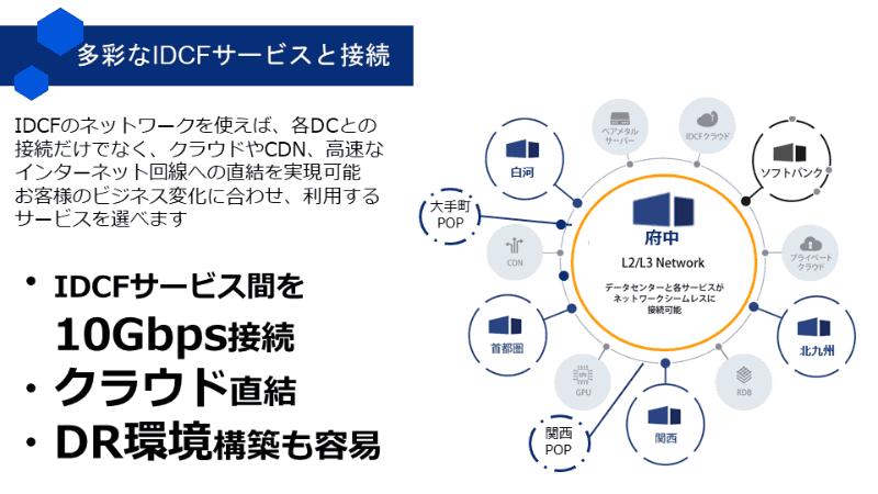 高速なネットワーク回線で多彩なサービスとの接続が可能