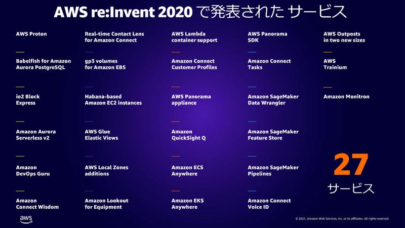 2020年12月に開催された「re:Invent 2020」では、新たに27のサービスや機能の追加が発表されている