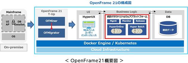 OpenFrame 21の概要