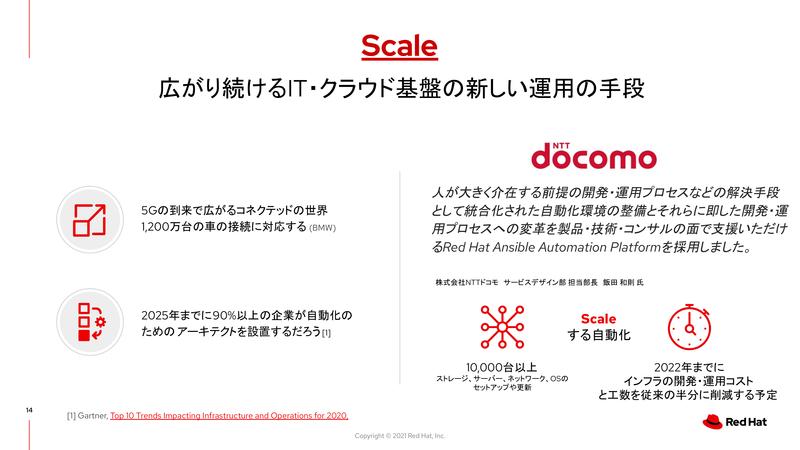 Scale:NTTドコモの事例