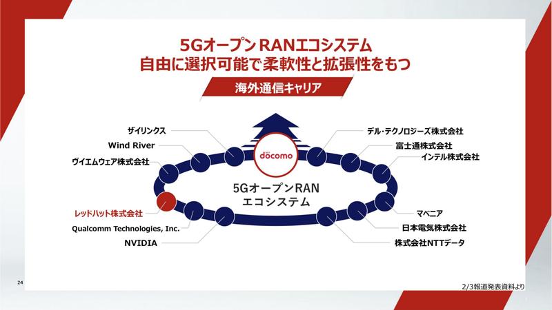 5GオープンRANエコシステム