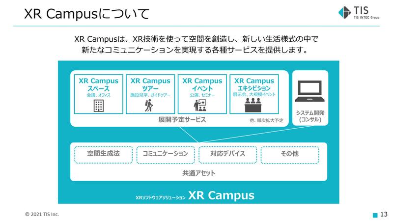 「XR Campus」シリーズの全体像