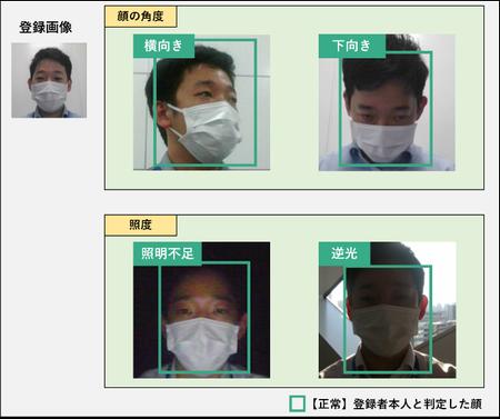 マスク着用時の顔の角度(横向き、下向き)と照度(照明不足、逆光)の認証イメージ