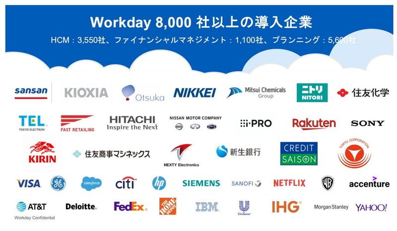 Workdayを導入する企業
