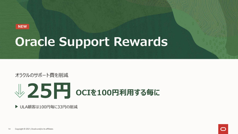 Oracle Support Rewards