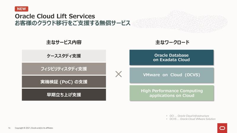Oracle Cloud Lift Services