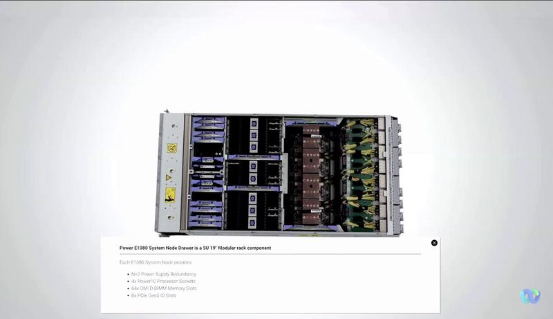 本体ノードの内部。茶色い部分がCPUモジュール(4つ)で、右のSMPインターコネクトのケーブルが見える。CPUの左の黒い部分がメモリスロット(最大64スロット)