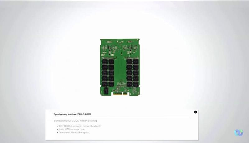 メモリ。DDIMM(Differential DIMM)を採用