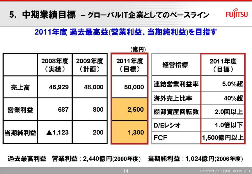 2009年7月の経営方針説明会で示された資料。2011年度に売上高5兆円、営業利益2500億円を目指すとしている