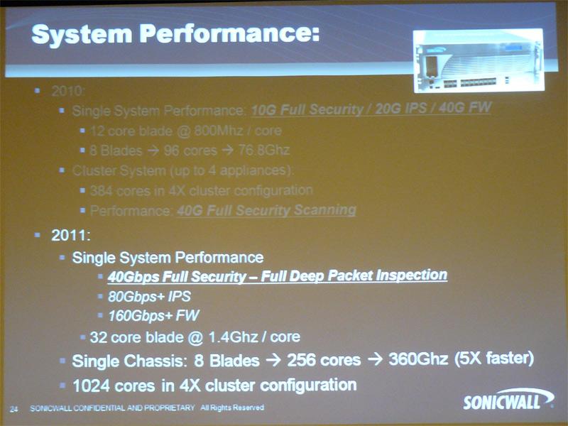 2010年ではシャーシ1つで10GbpsのUTMスループットを実現するが、2011年には1024コアへシステムを拡大し、さらなる高性能を達成するとした
