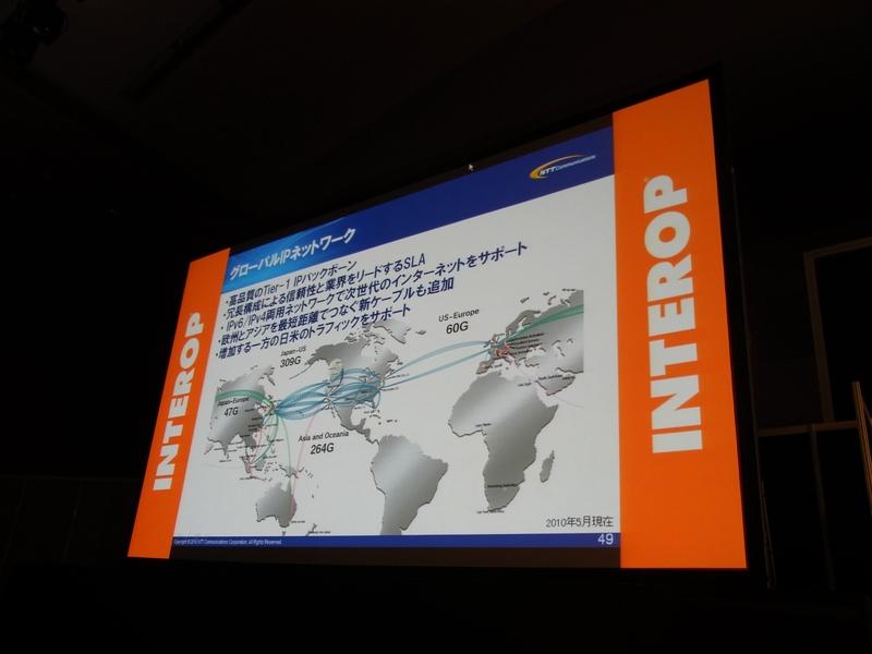 グローバルIPネットワーク