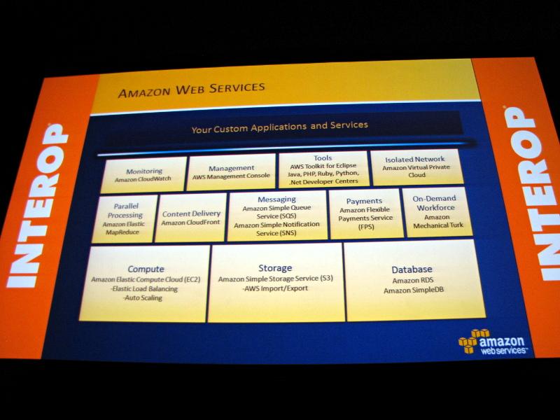 Amazon Web Servicesで提供しているサービスの数々