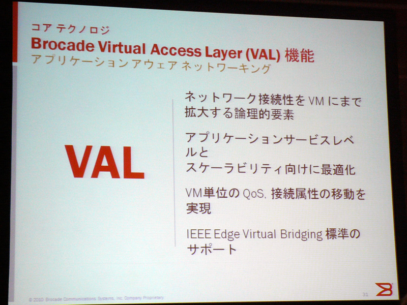 Brocade Virtual Access Layer