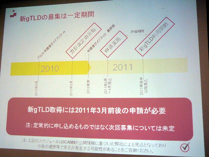新gTLD運用開始までのスケジュール