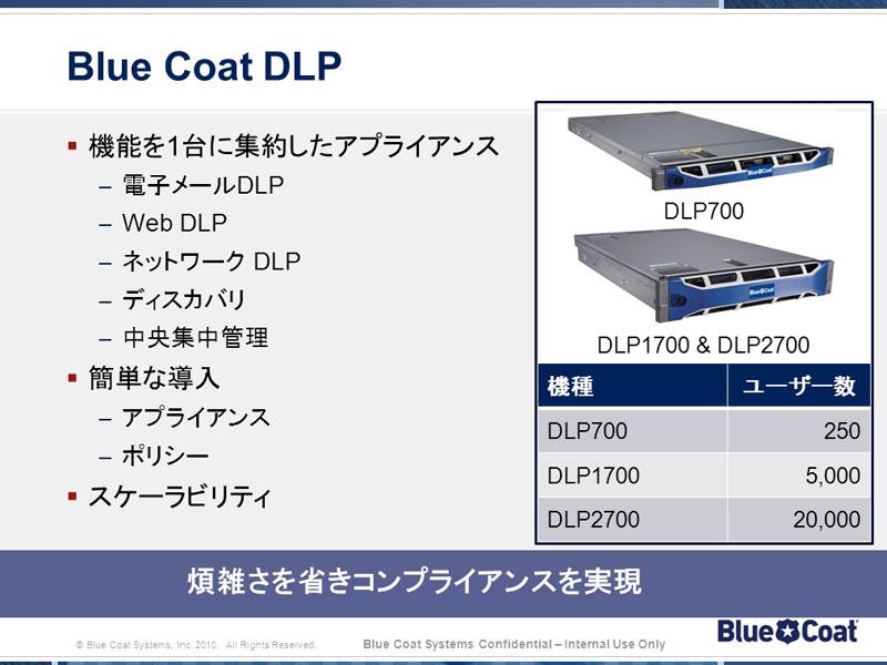 Blue Coat DLPの概要