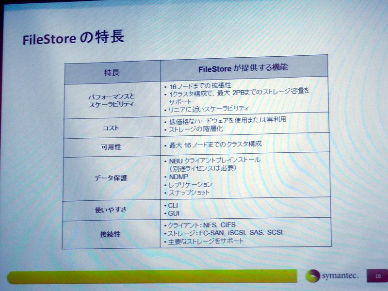 FileStoreの特徴
