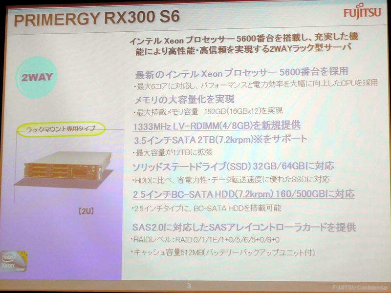 PRIMERGY RX300シリーズの特徴