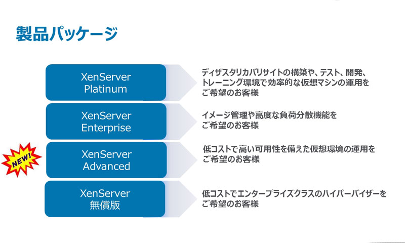 XenServer 5.6は、Essentials for XenServerから単なるXenServerに名称を変更している。さらに、新しくAdvancedエディションが追加されている