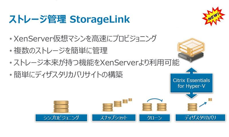 新しいStorageLinkでは、ディザスタリカバリの機能を簡単に構築できるようになった